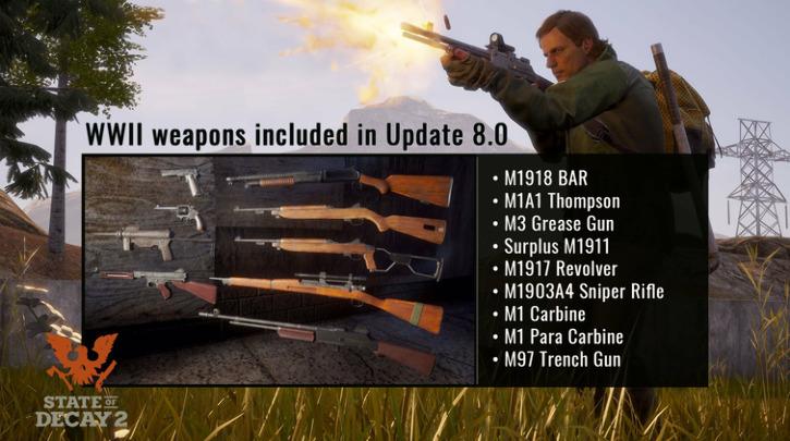 Для State of Decay 2 вышло большое обновление, добавившее оружие Второй мировой